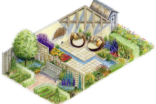 Tracy Foster's hedgehog garden design. Illustration by Phil Game.