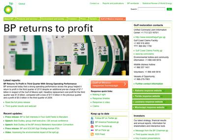 BP owns bp.com but not bp.co.uk