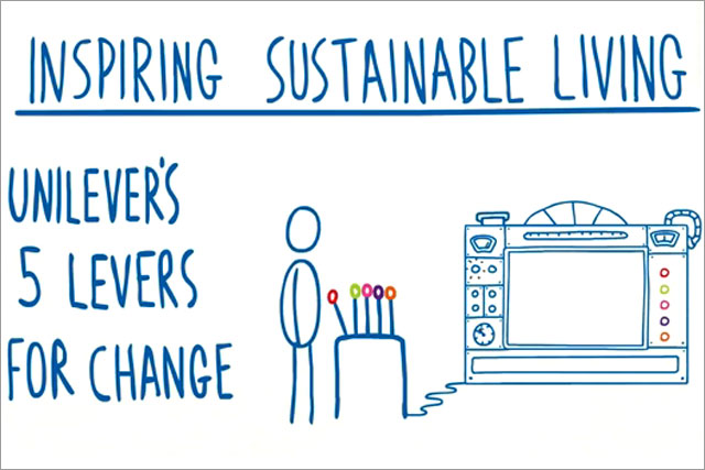 Unilever: 2011's 'five levers for change' CSR campaign