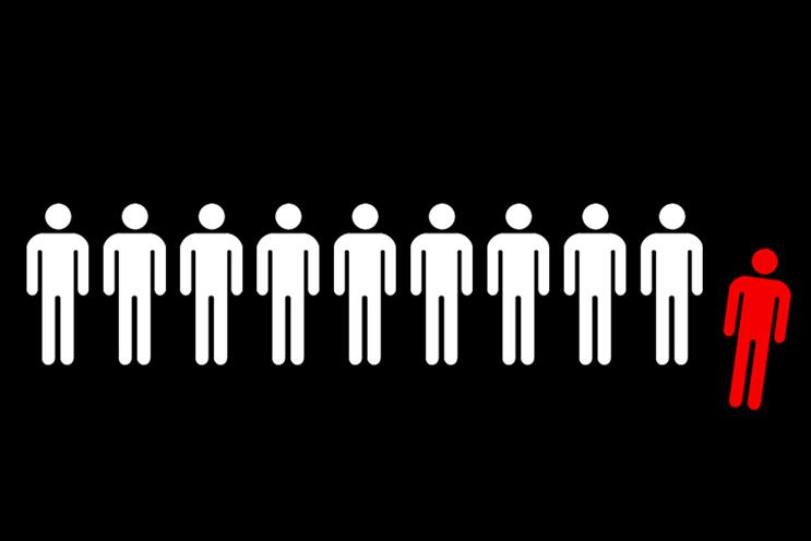 Coronavirus redundancies: 9% of marketers affected