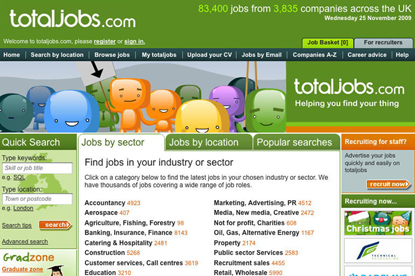 Total Jobs...looking for creative agency