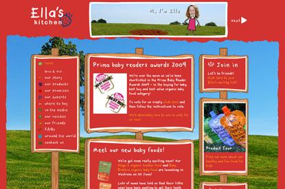 Ella's Kitchen…integrated pitch