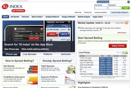 IG Index: media review