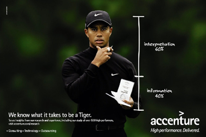 Accenture...dropping Tiger Woods