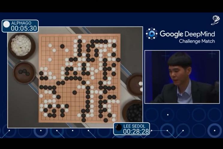 Google DeepMind Alphago: won the Innovation Grand Prix in 2016
