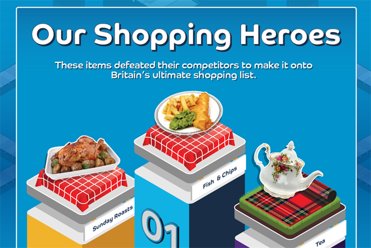 Barclaycard shopping campaign confirms Brits love junk food