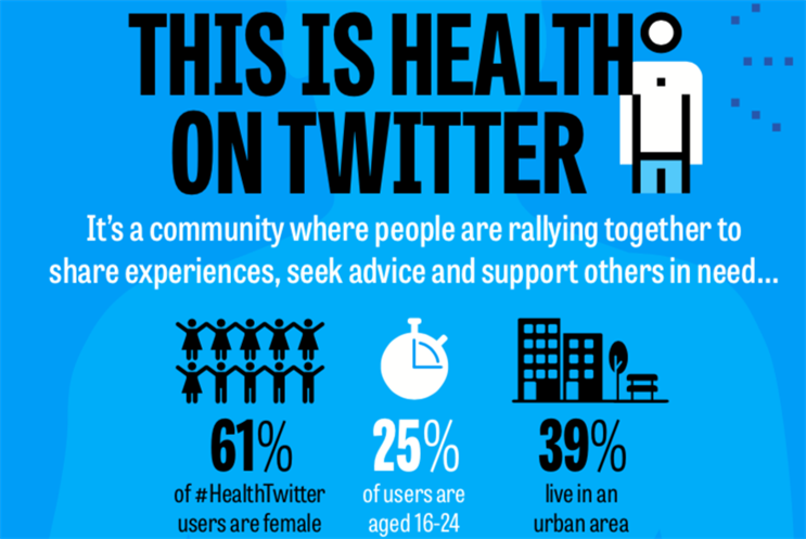 Why mental health is massive on Twitter