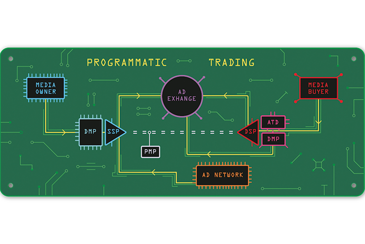 In defence of programmatic