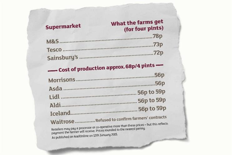 Sainsbury's: print ad claims to show what all retailers pay farmers for milk
