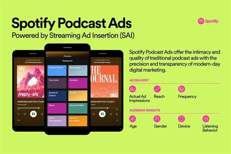 Spotify: launched streaming ad insertion in January