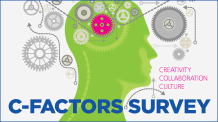 C-Factors Survey: Creative currency