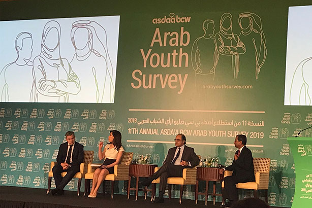 'Religion plays too big a role in the region' - ASDA'A BCW unveils findings of 11th Arab Youth Survey