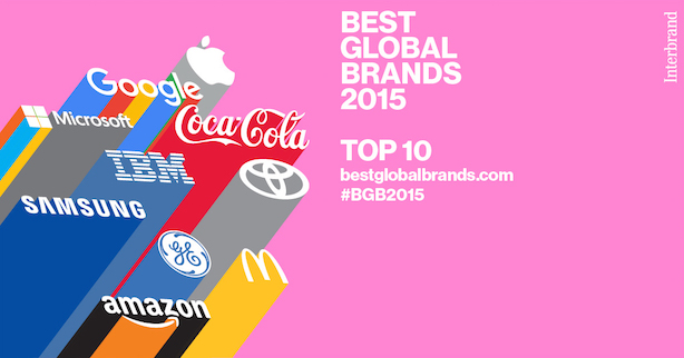 Top 100 most valuable brands: Where did UK companies rank?