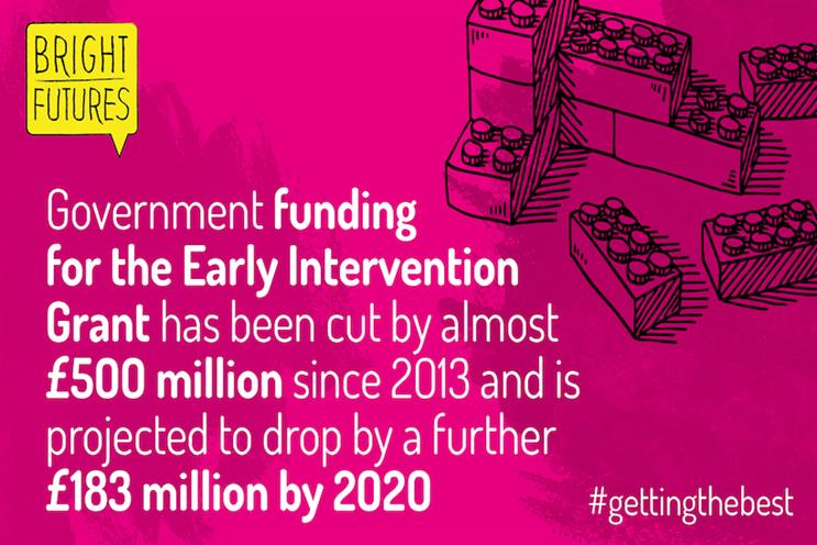 A graphic from the LGA's campaign