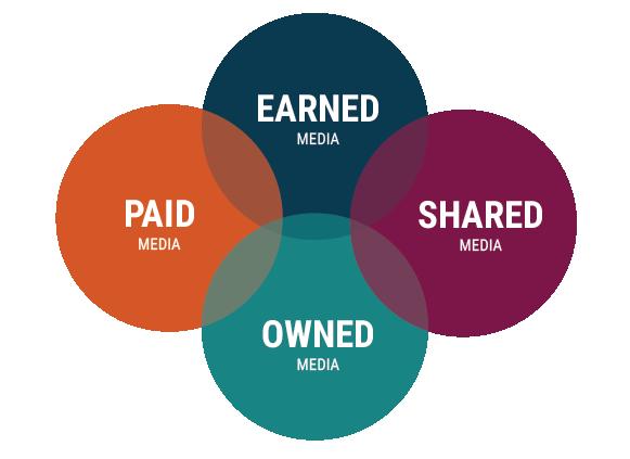 How PESO makes sense in influencer marketing
