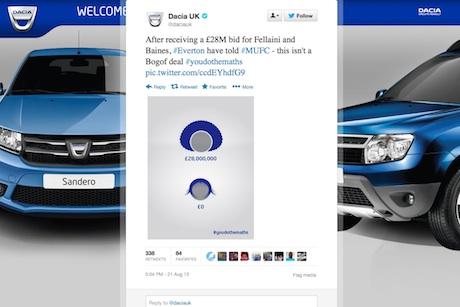 Dacia: Brand's UK Twitter account