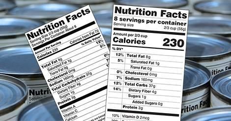 What the new nutrition facts label means for CPG brands