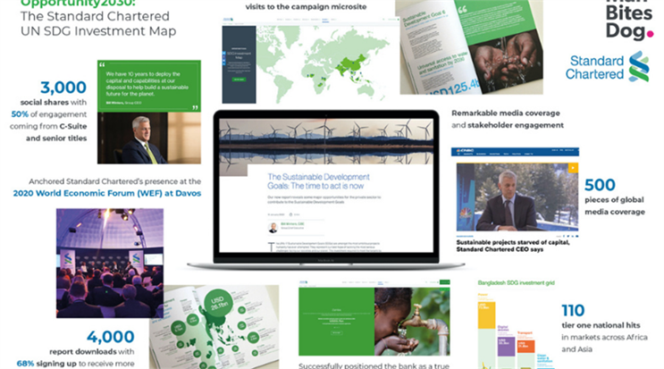 PRWeek Global Awards Winners 2021 - Global Content