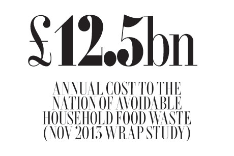 News analysis: Tesco's transparency on food waste is a CSR wake-up call for the City