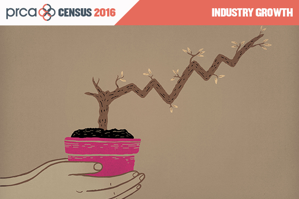 Tech and health have the biggest potential for growth, according to the census