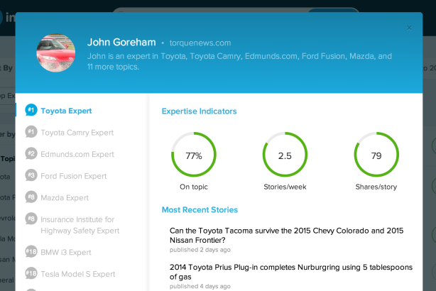 InPowered updates content platform with expert ranking tool