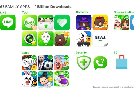 LINE: Free call and messaging app appoints Ketchum for EU PR account