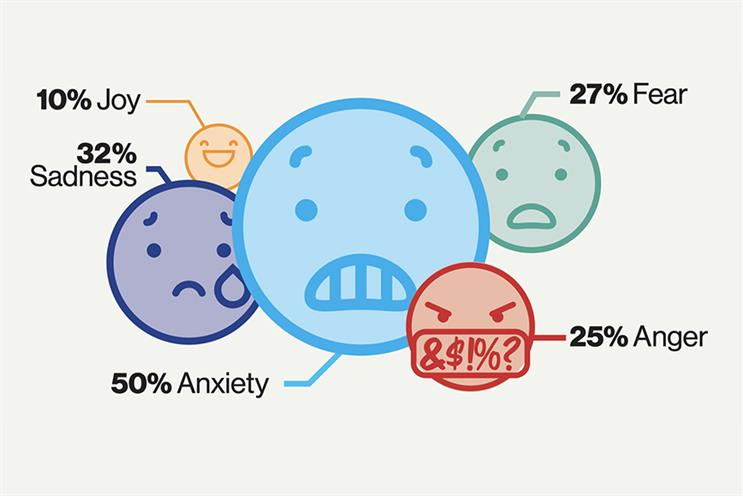 Americans feeling mood swings a half year into the pandemic