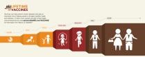 HealthyWomen, Merck launch vaccination initiative