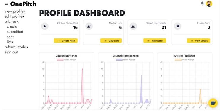 OnePitch's dashboard assists users in finding relevant journalists, pitching stories and managing conversations.