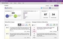SocialFlow enhances data to capture audience attention