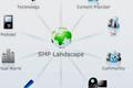 SMP: maps online social networks