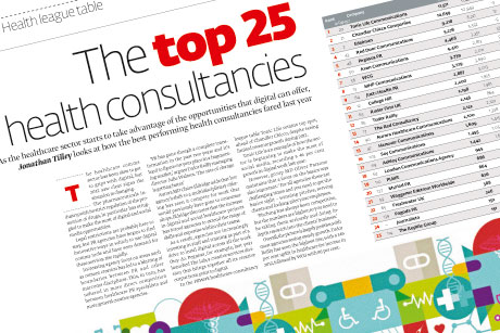 Health agency league table: Tonic Life on top for second year in succession
