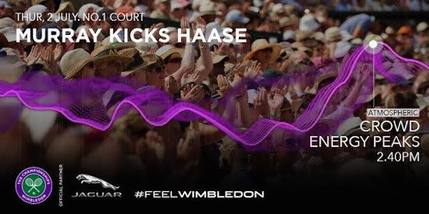 Jaguar drives global expansion with Wimbledon 2015 PR campaign