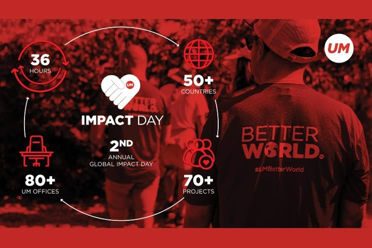 UM shuts even more offices for 2nd Annual Global Impact Day