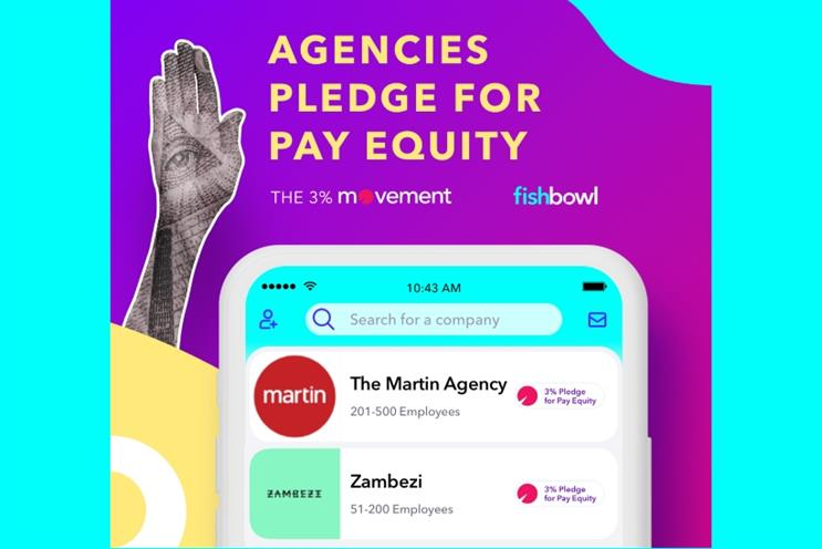 Fishbowl and The 3% Movement launch 'Pledge for Pay Equity'
