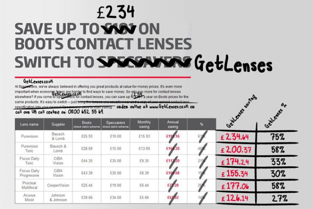 specsavers warns getlenses over copycat ad campaign us getlenses specsavers threatens legal action over ad