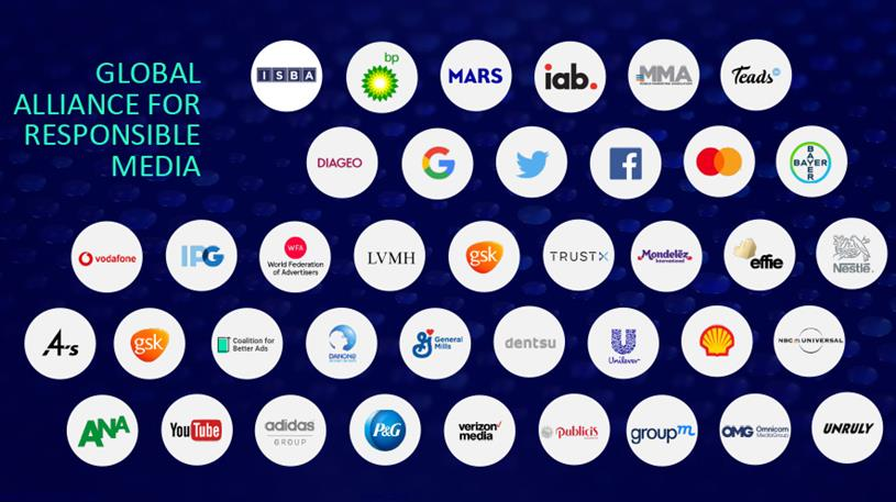 Global Alliance for Responsible Media: some of the companies involved
