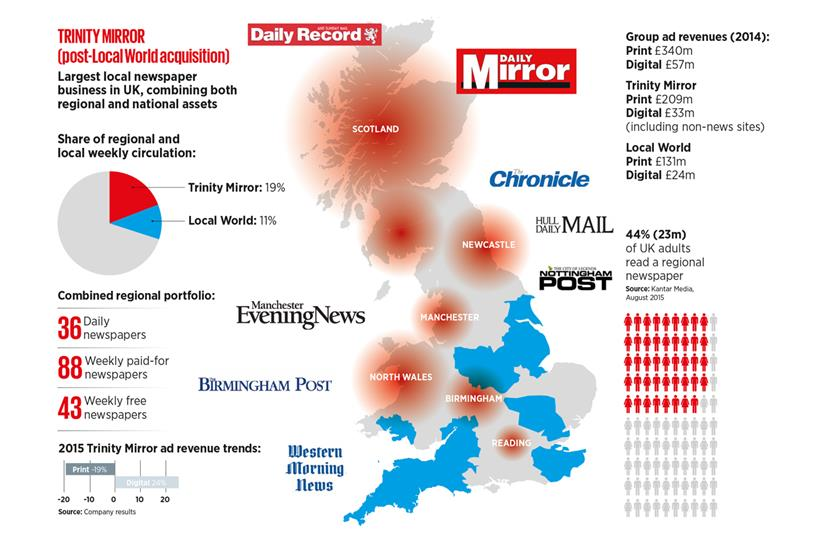 Putting trinity mirror on the map campaign us putting trinity mirror on the map gumiabroncs Gallery