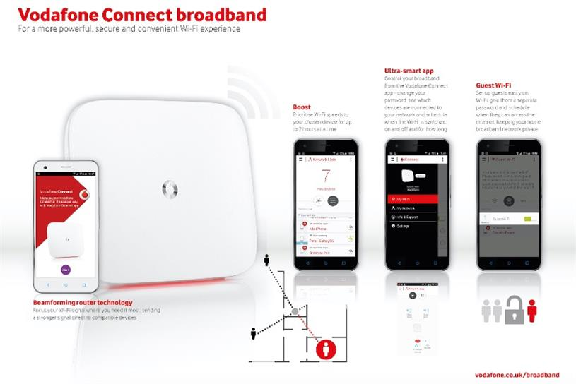 Vodafone: launches Connect broadband and landline