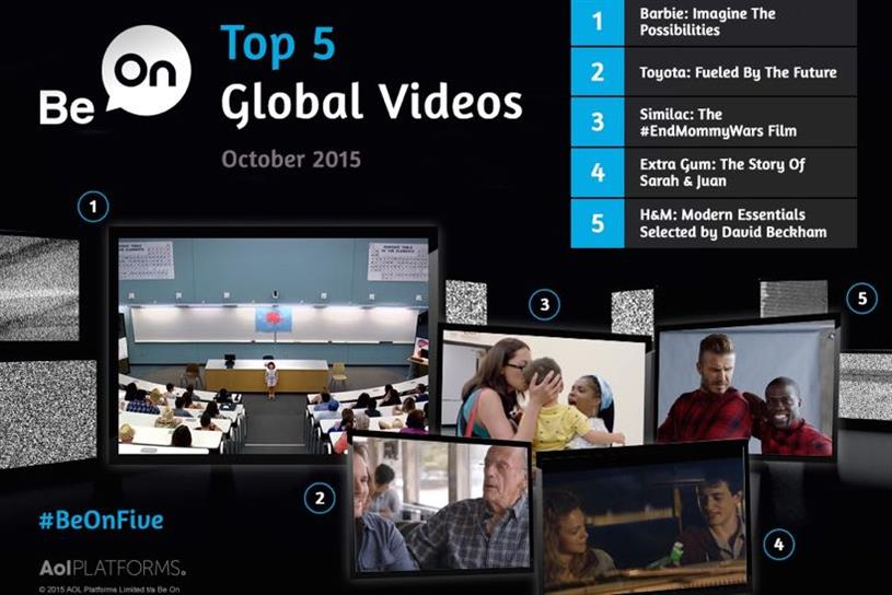 Be On's top 5 global brand videos, October 2015: featuring Barbie, Toyota, Similac, Extra Gum and H&M