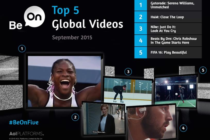 Be On's top 5 global brand videos, September 2015: featuring Gatorade, H&M, Nike, Beats by Dre and EA