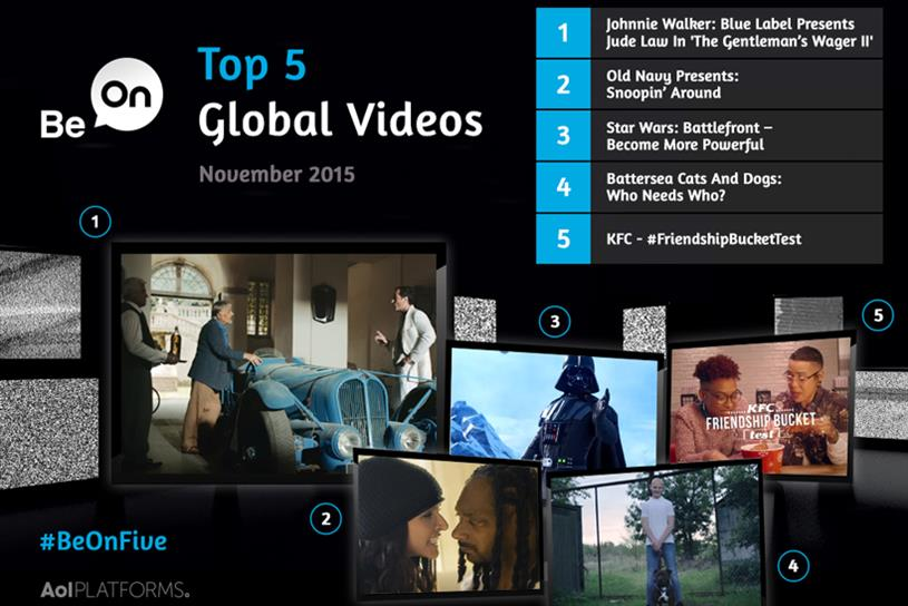 Be On: releases the top 5 global brand videos for November 2015