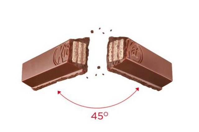 KitKat: ingeniously exploiting Apple #bendgate