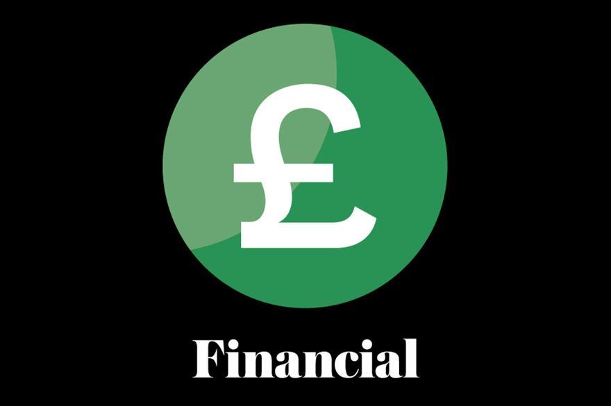 Brand Book 2014: Finance sector remains under pressure