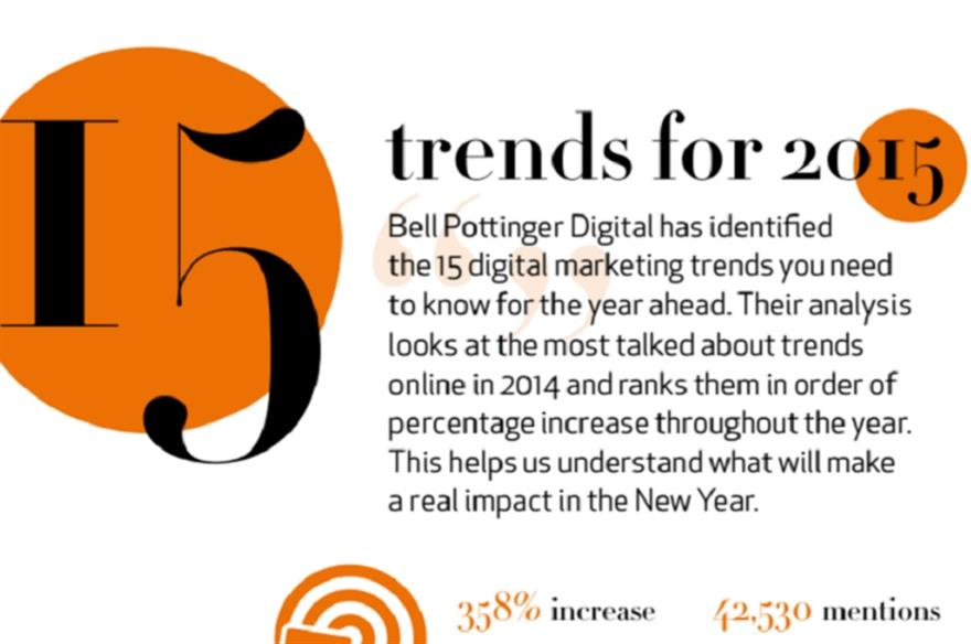 15 top digital trends for 2015