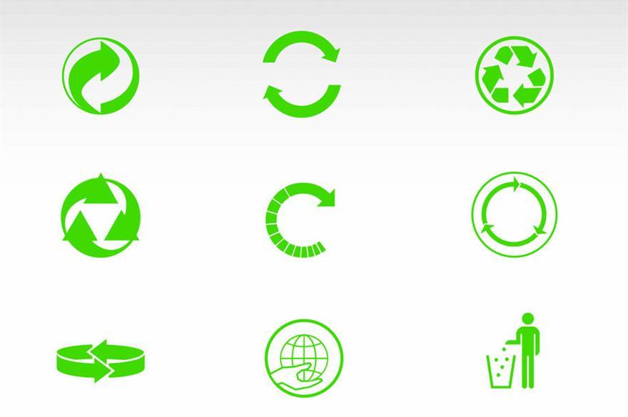 Sustainability analysis ISO20121