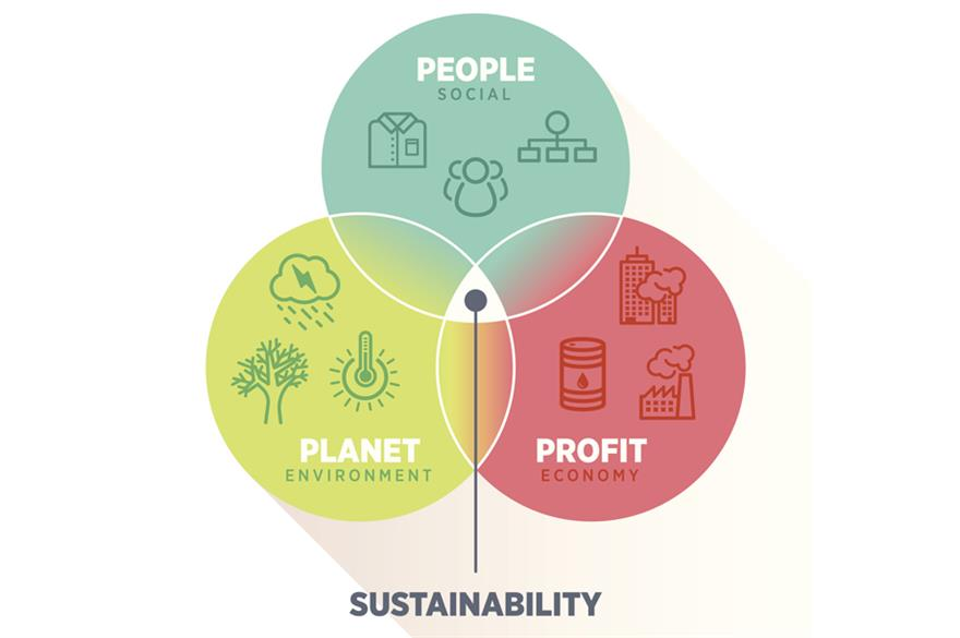 The events industry needs to get better at sharing sustainability success stories