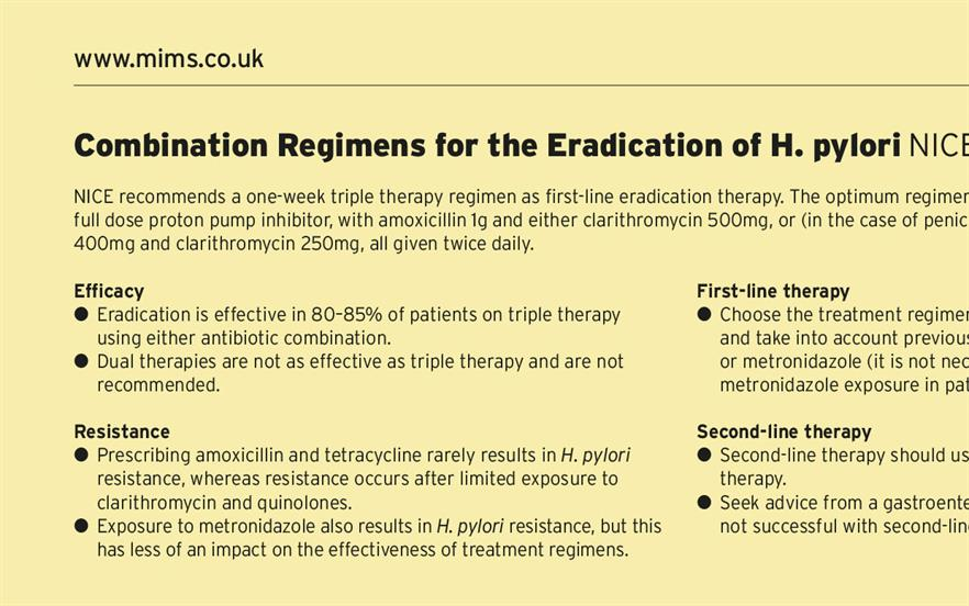 Treatment Regimens for Eradication of H. pylori (PHE Guidance) | MIMS online