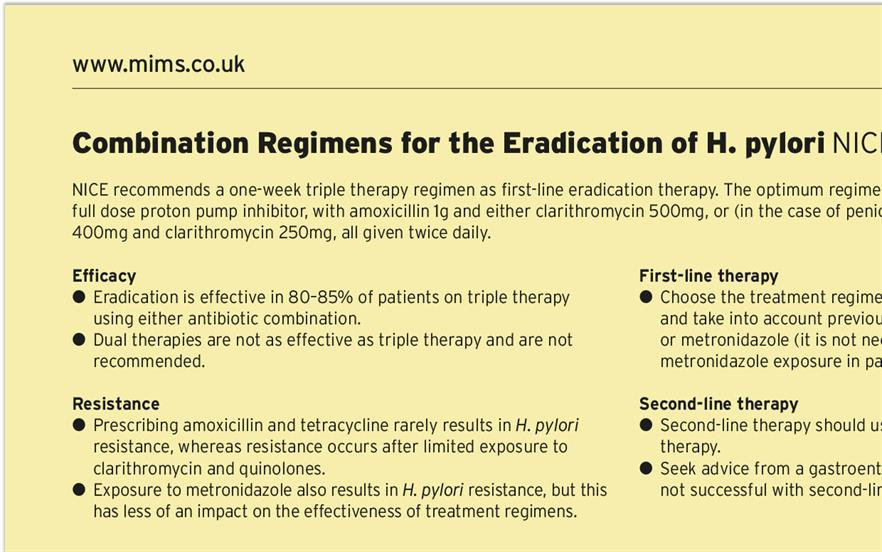 96% eradication rate: 14-day probiotic and antibiotic therapy ...