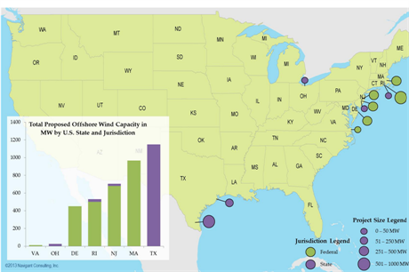 Proposed US offshore wind energy projects